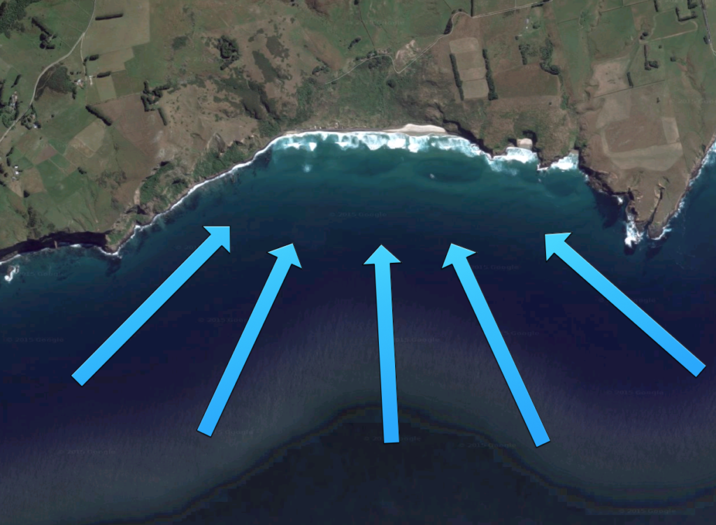 most popular layouts that make a great surf location