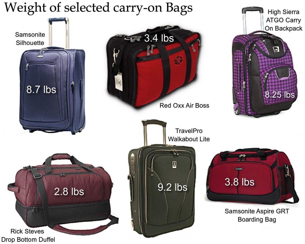 carry-on-bags-weight-comparison