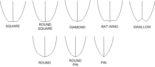 surfboard tail shapes
