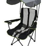 Kelsyus Canopy Chair Review
