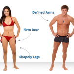 Thermogenesis and Weight Loss