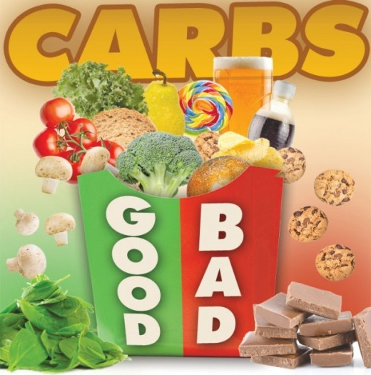 complex vs simple carbs