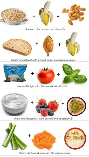 difference between simple and complex carbs