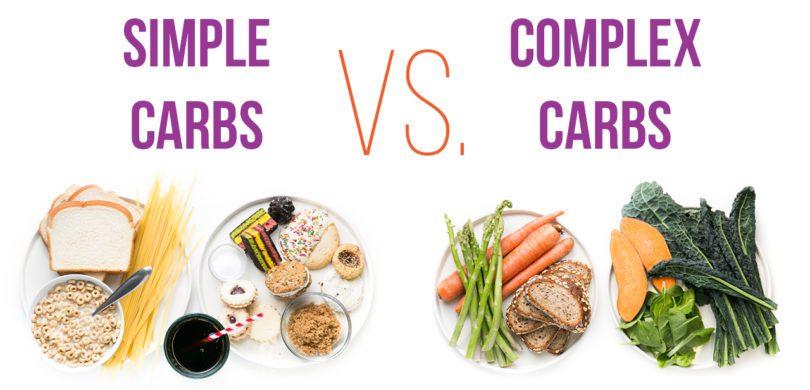 Simple Carb vs Complex Carb