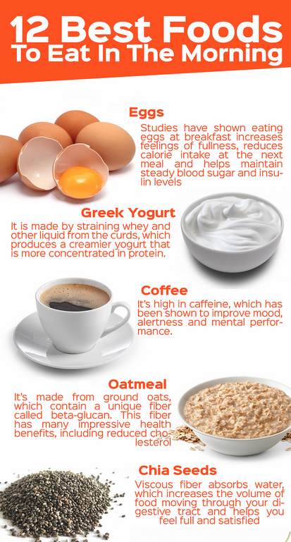 best morning foods