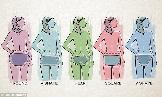 different women's butt shapes